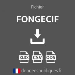 Fichier des FONGECIF