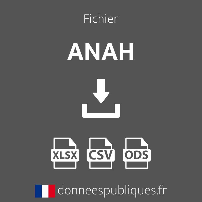 Fichier des agences de l'ANAH