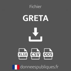 Fichier des GRETA