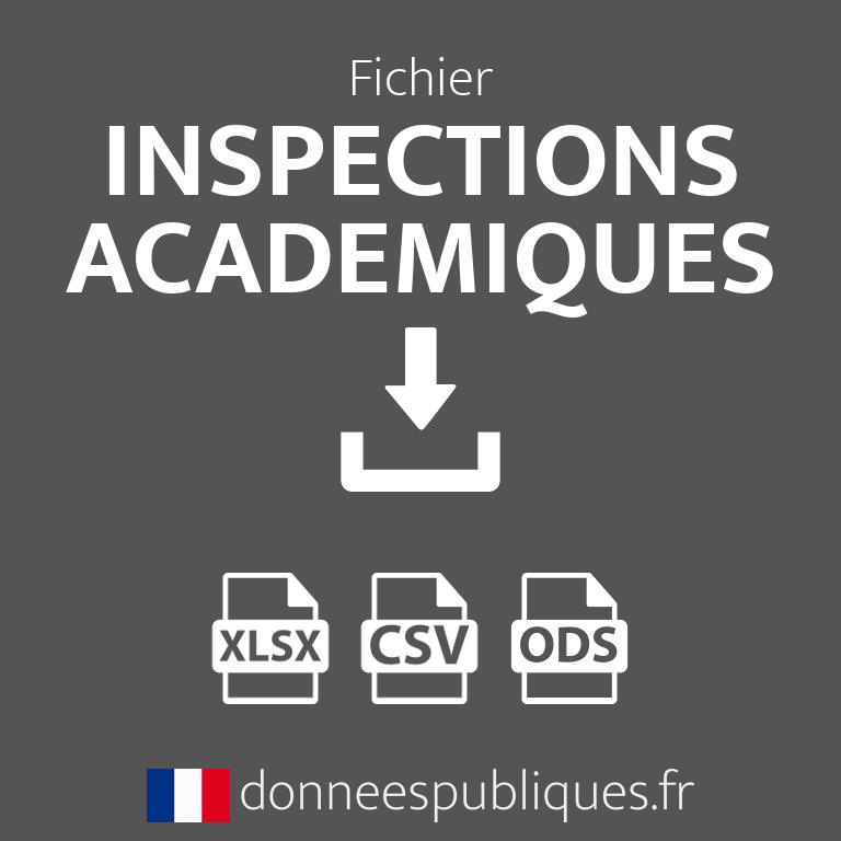 Fichier des Inspections académiques