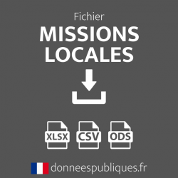 Fichier des Missions locales