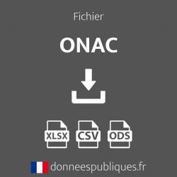 Fichier des ONAC