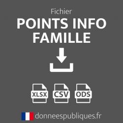 Fichier des Points info famille