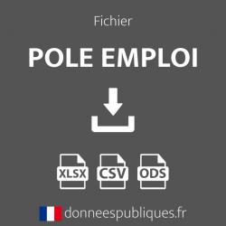 Fichier des agences Pôle emploi