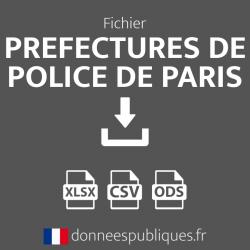 Fichier des Préfectures de police de Paris