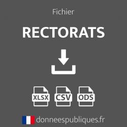 Fichier des Rectorats