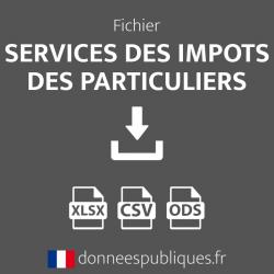 Fichier des Services des impôts des particuliers