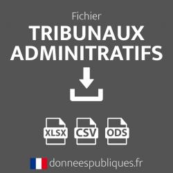 Fichier des Tribunaux administratifs