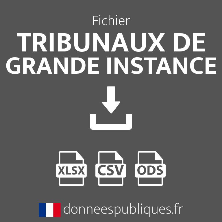 Fichier des Tribunaux de grande instance
