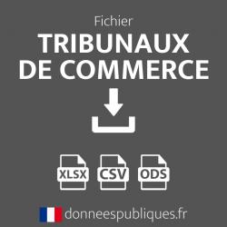 Fichier des Tribunaux de commerce