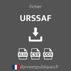 Fichier des URSSAF