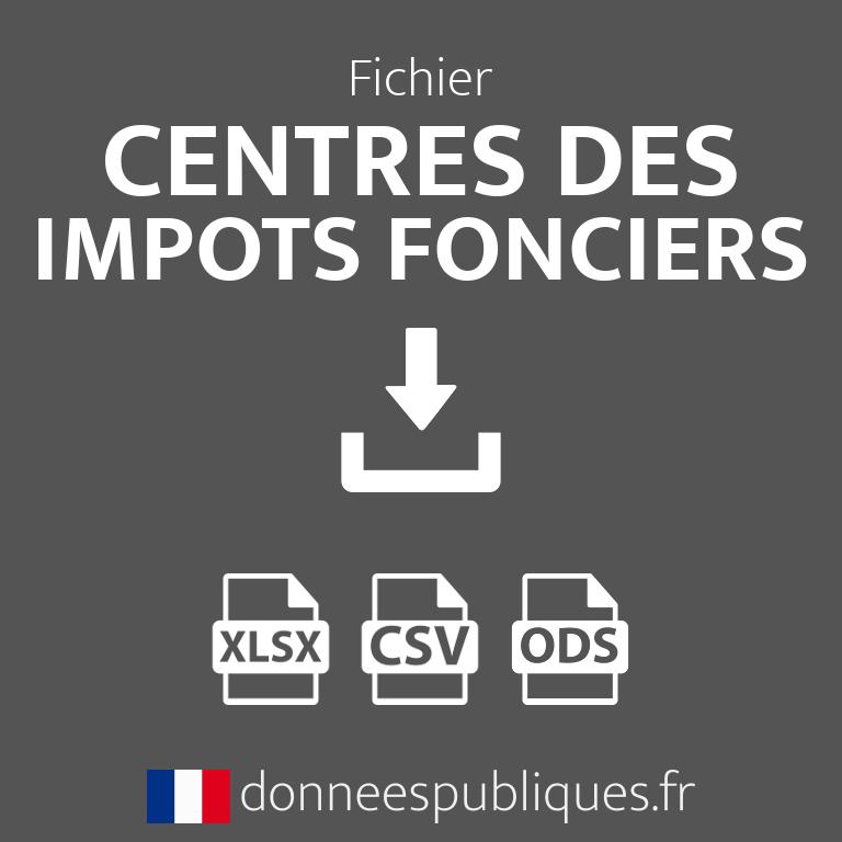 Fichier des Centres des impôts fonciers