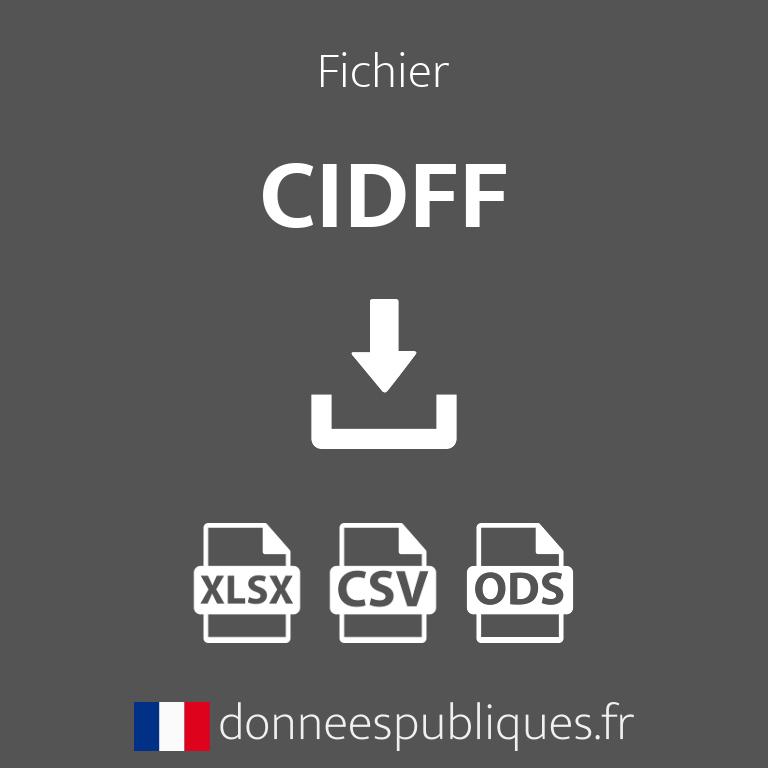 Fichier des CIDFF
