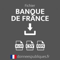 Fichier des succursales de la Banque de France