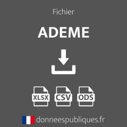 Fichier des agences de l'ADEME