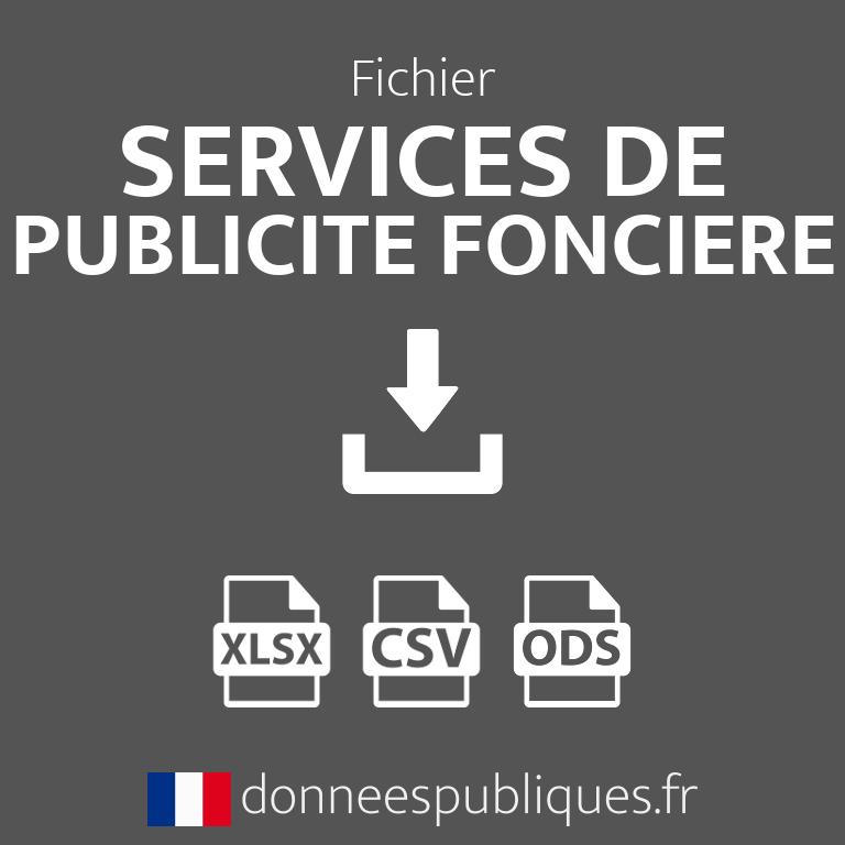 Fichier des Services de publicité foncière
