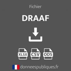 Fichier des DRAAF