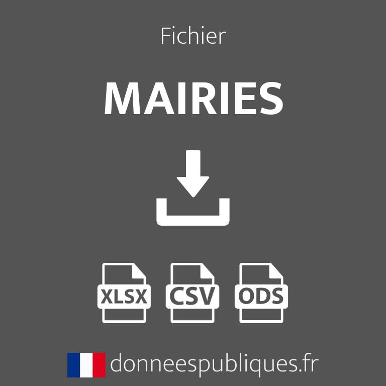 Emails des mairies de France
