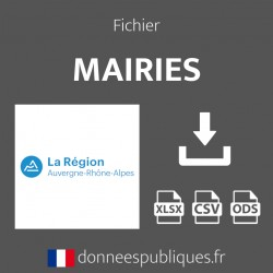 Fichier emails des mairies de la région Auvergne-Rhône-Alpes