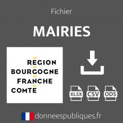 Fichier emails des mairies de la région Bourgogne-Franche-Comté