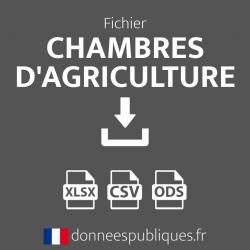 Fichier des Chambres d'agriculture
