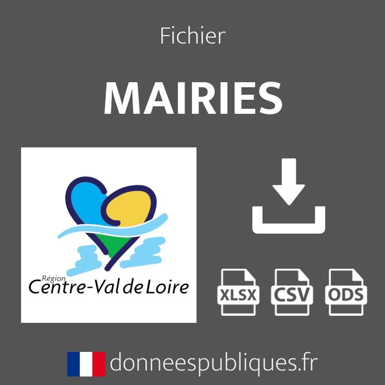 Emails des mairies en région Centre-Val de Loire