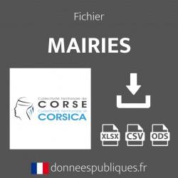 Emails des mairies en région Corse