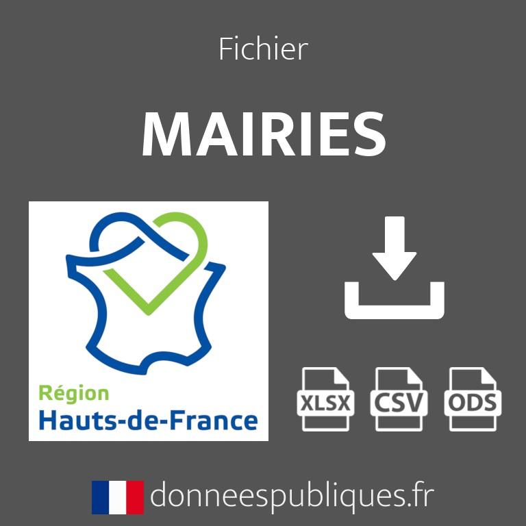 Emails des mairies en région Hauts-de-France