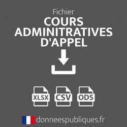Fichier des Cours administratives d'appel