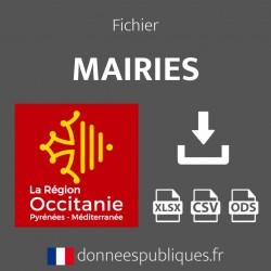 Fichier emails des mairies de la région Occitanie