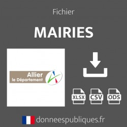 Emails des mairies du département de l'Allier (03)