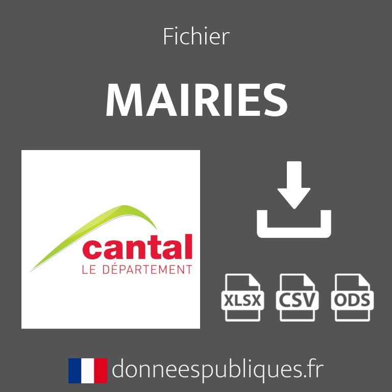 Emails des mairies du département du Cantal (15)