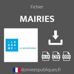 Fichier emails des mairies du département de la Drôme (26)