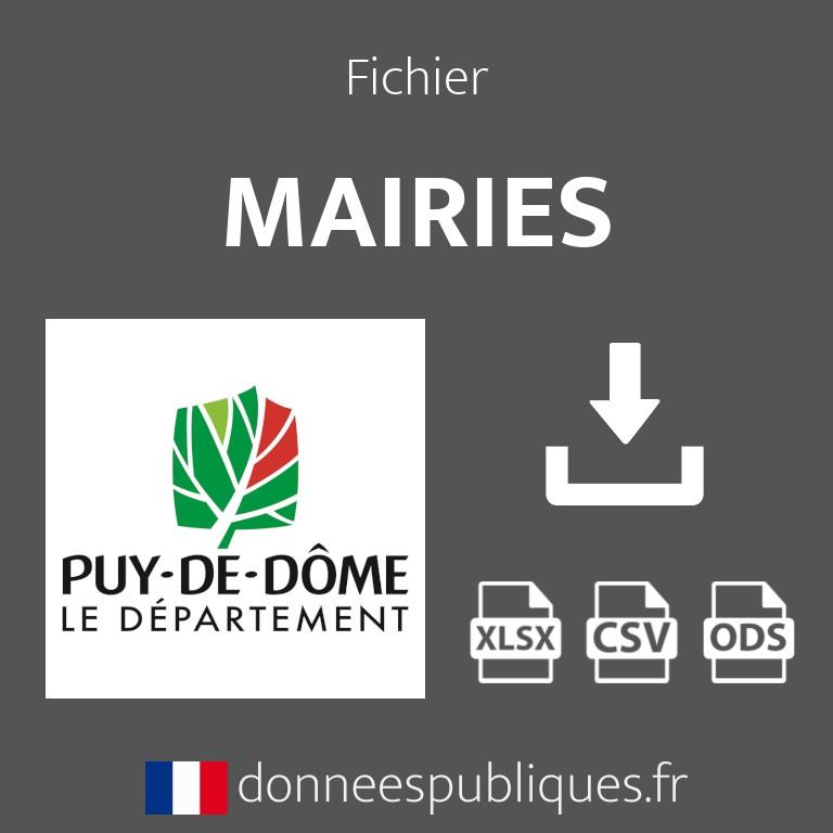 Emails des mairies du département du Puy-de-Dôme (63)