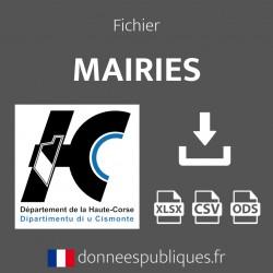 Fichier emails des mairies du département de la Haute-Corse (2B)