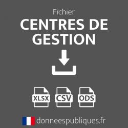 Fichier des Centres de gestion