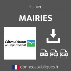 Fichier emails des mairies du département des Côtes-d'Armor (22)