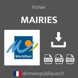 Fichier emails des mairies du département du Morbihan (56)