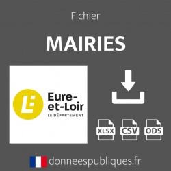Fichier emails des mairies du département d'Eure-et-Loir (28)