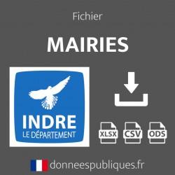 Fichier emails des mairies du département de l'Indre (36)