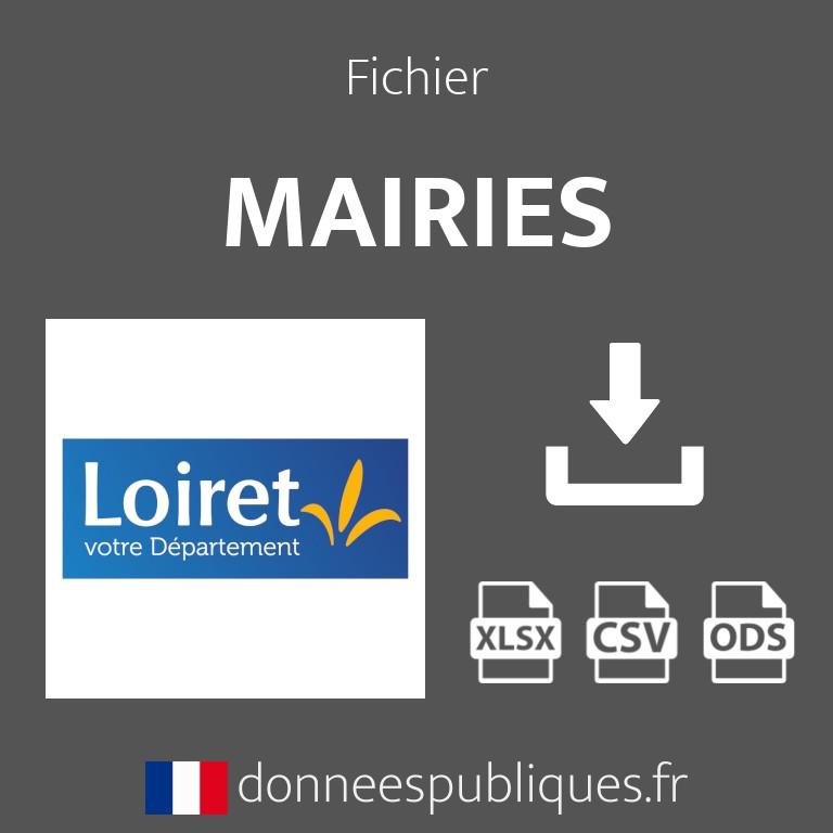Emails des mairies du département du Loiret (45)