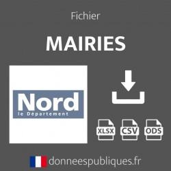 Fichier emails des mairies du département du Nord (59)