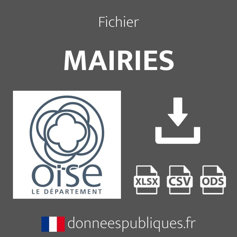 Emails des mairies du département de l'Oise (60)