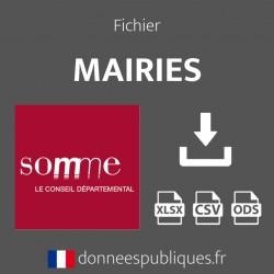 Fichier emails des mairies du département de la Somme (80)