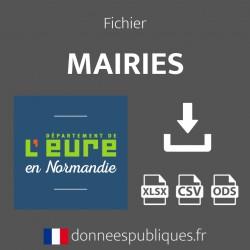 Fichier emails des mairies du département de l'Eure (27)