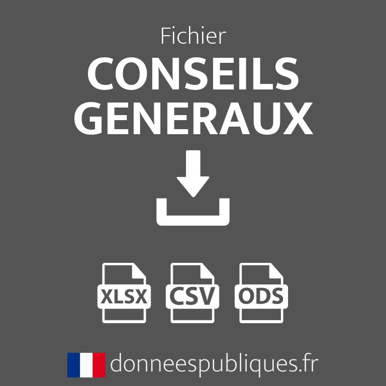 Fichier des Conseils généraux