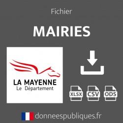 Fichier emails des mairies du département de la Mayenne (53)