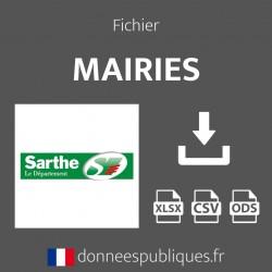 Fichier emails des mairies du département de la Sarthe (72)