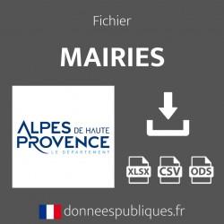 Fichier emails des mairies du département des Alpes-de-Haute-Provence (04)