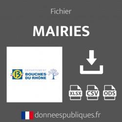 Fichier emails des mairies du département des Bouches-du-Rhône (13)